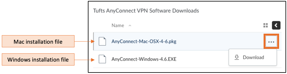 AnyConnect installation files