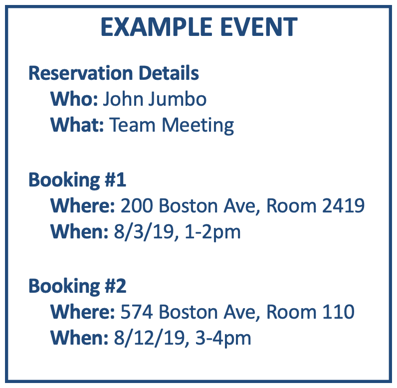 Example reservation and booking details