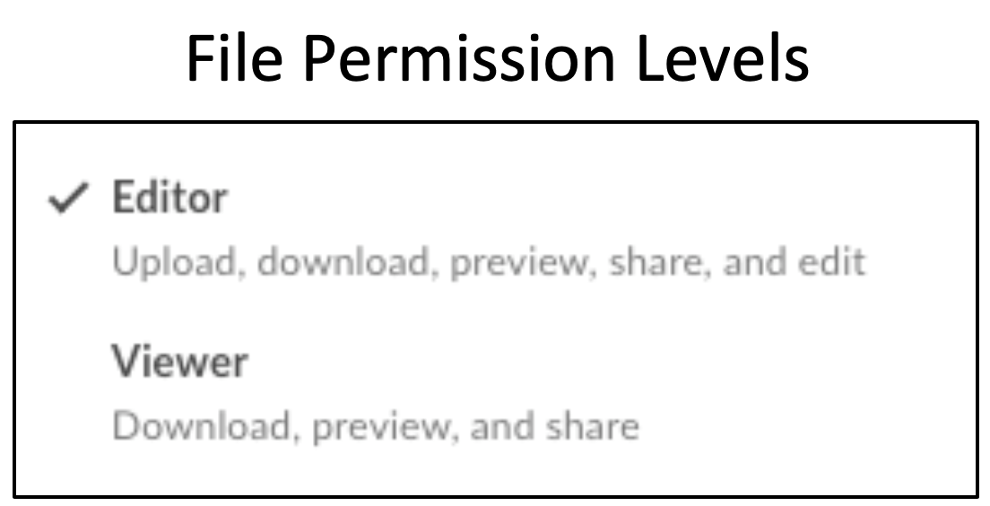 File Permission Levels