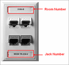 Identify room number and jack number